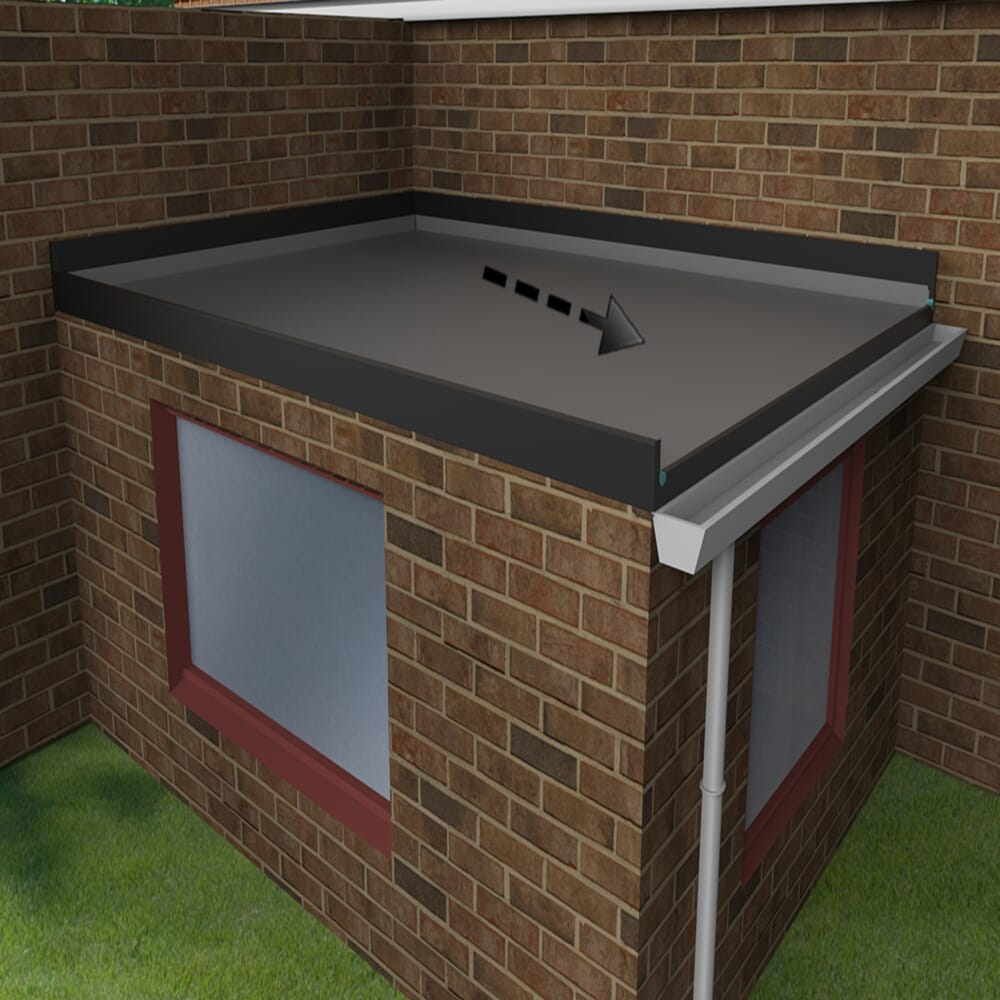 EPDM Flat Roof Extension Kit - Falls to the Right with House wall on 2 Sides