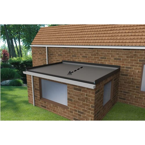 Epdm Flat Roof Extension Kit Falls To The Front Buy