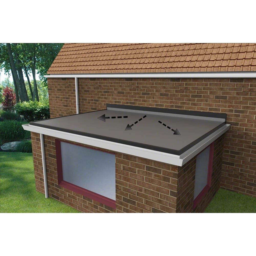 EPDM Flat Roof Extension Kit - 3 Sided Run off